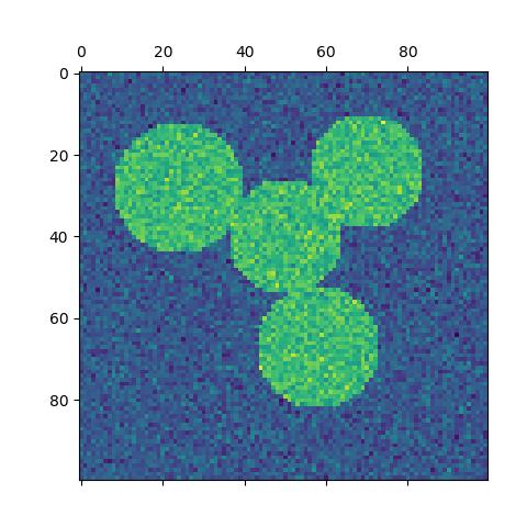光谱聚类在图像分割中的应用