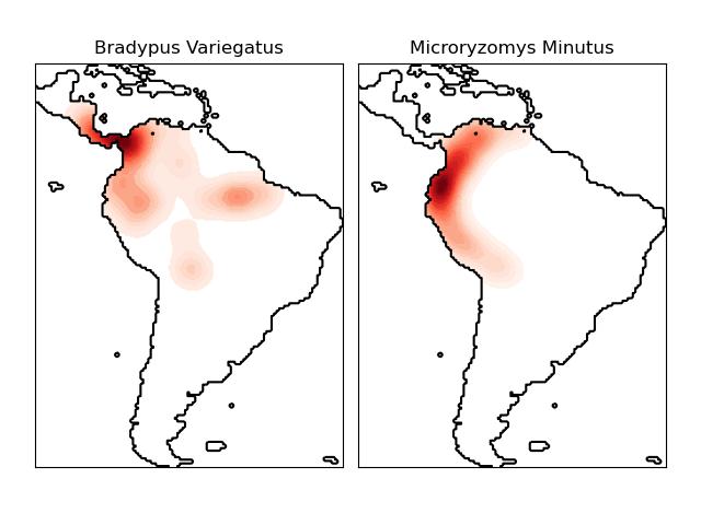 物种分布的核密度估计