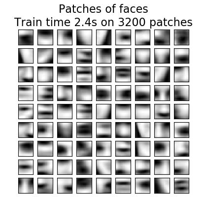 人脸的部分词典的在线学习