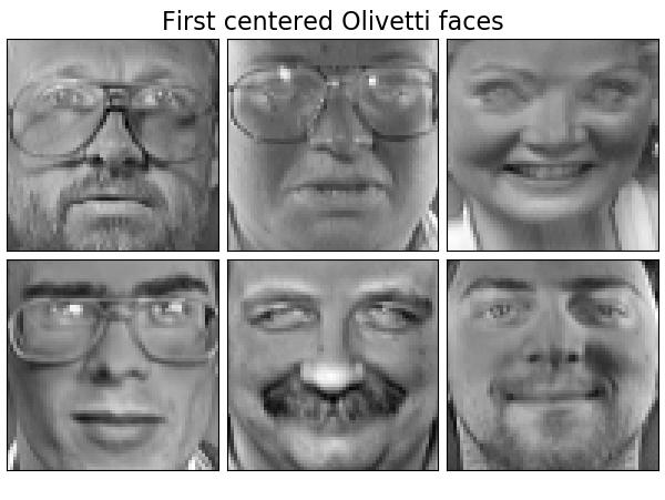人脸数据集分解