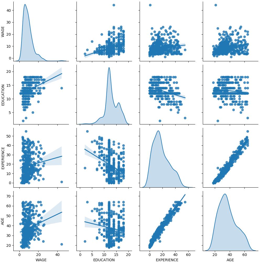 线性模型系数解释中的常见缺陷