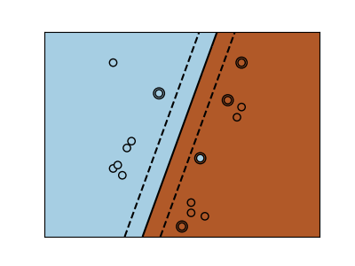 支持向量机:核函数