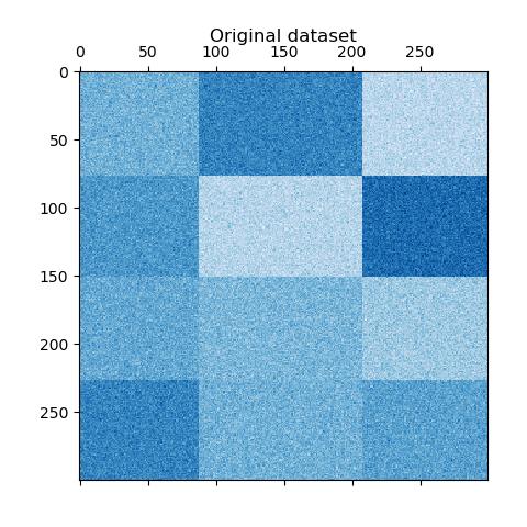 光谱集群算法的一个示例